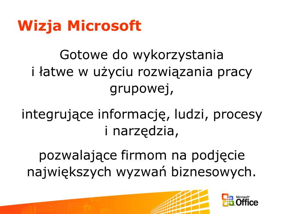 Wizja MicrosoftGotowe do wykorzystania i łatwe w użyciu rozwiązania pracy grupowej, integrujące informację, ludzi, procesy i narzędzia,