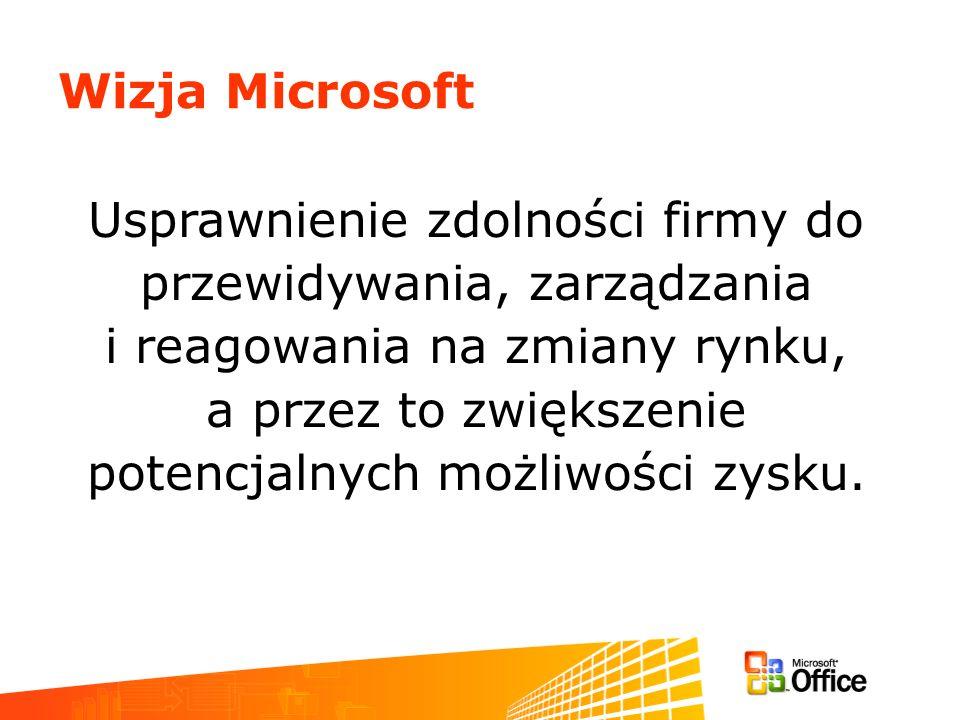 Wizja Microsoft