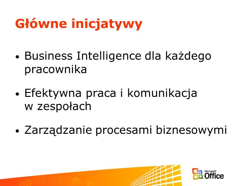 Główne inicjatywy Business Intelligence dla każdego pracownika