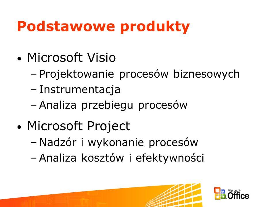 Podstawowe produkty Microsoft Visio Microsoft Project