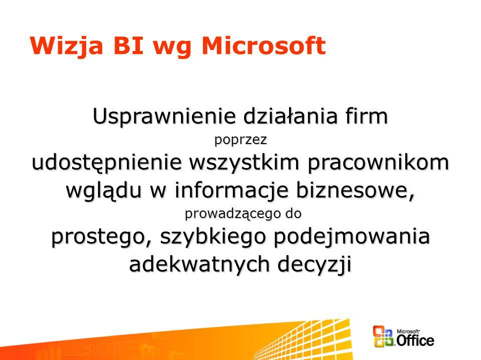 Wizja BI wg Microsoft Usprawnienie działania firm poprzez