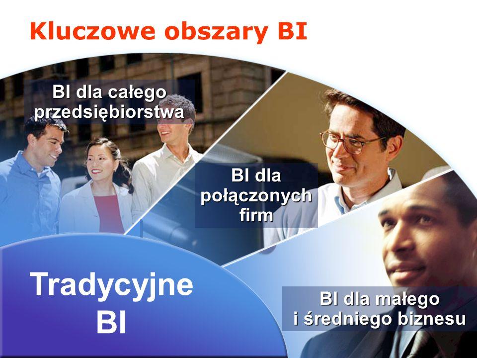 Tradycyjne BI Kluczowe obszary BI BI dla całego przedsiębiorstwa