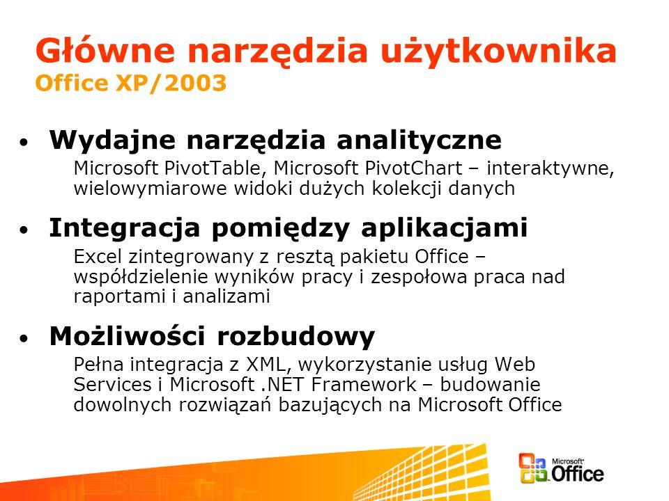 Główne narzędzia użytkownika Office XP/2003