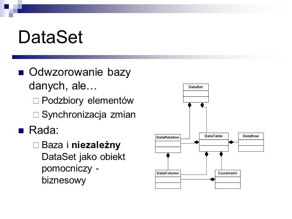 DataSet Odwzorowanie bazy danych, ale… Rada: Podzbiory elementów