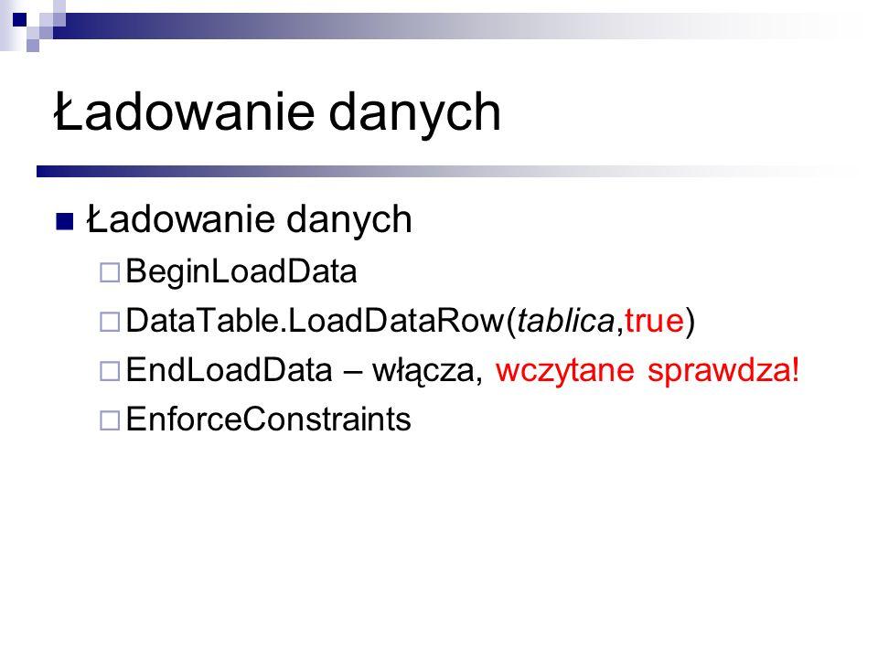 Ładowanie danych Ładowanie danych BeginLoadData