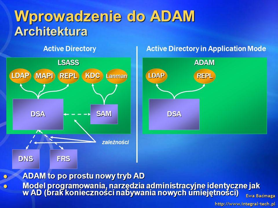 Wprowadzenie do ADAM Architektura