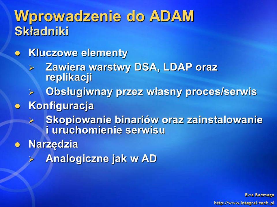 Wprowadzenie do ADAM Składniki