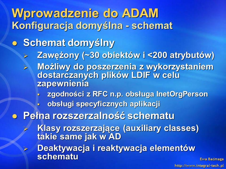 Wprowadzenie do ADAM Konfiguracja domyślna - schemat