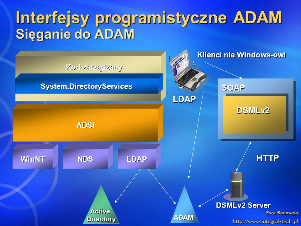 Interfejsy programistyczne ADAM Sięganie do ADAM