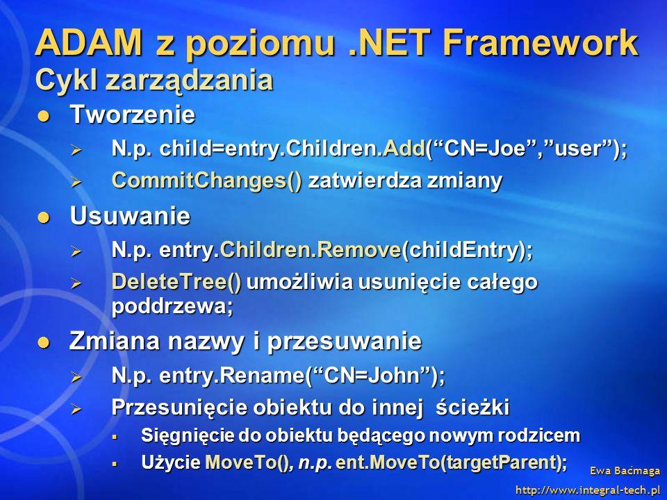 ADAM z poziomu .NET Framework Cykl zarządzania