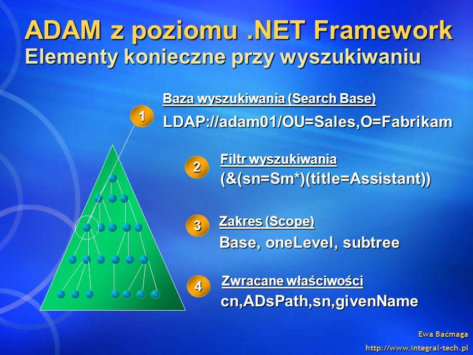 ADAM z poziomu .NET Framework Elementy konieczne przy wyszukiwaniu