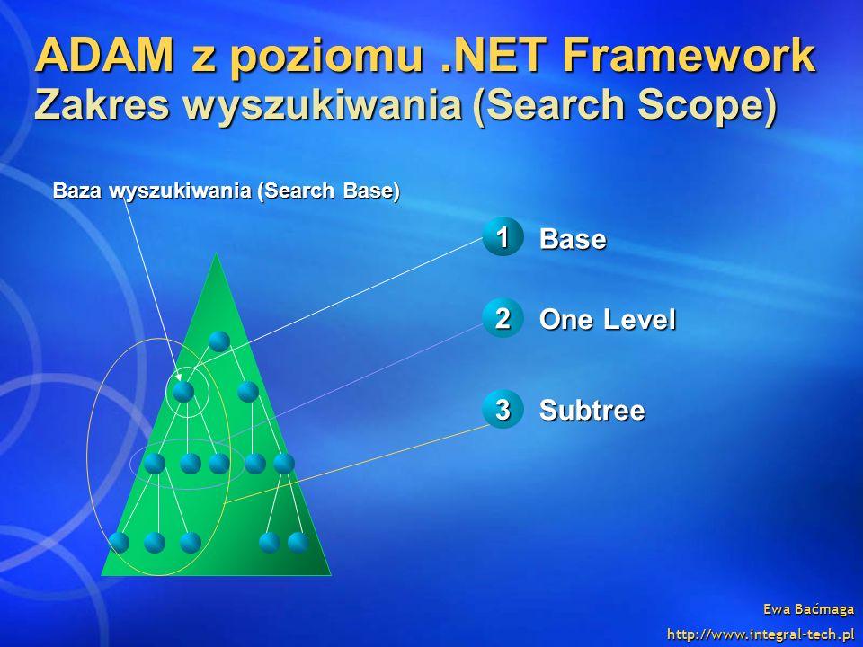 ADAM z poziomu .NET Framework Zakres wyszukiwania (Search Scope)
