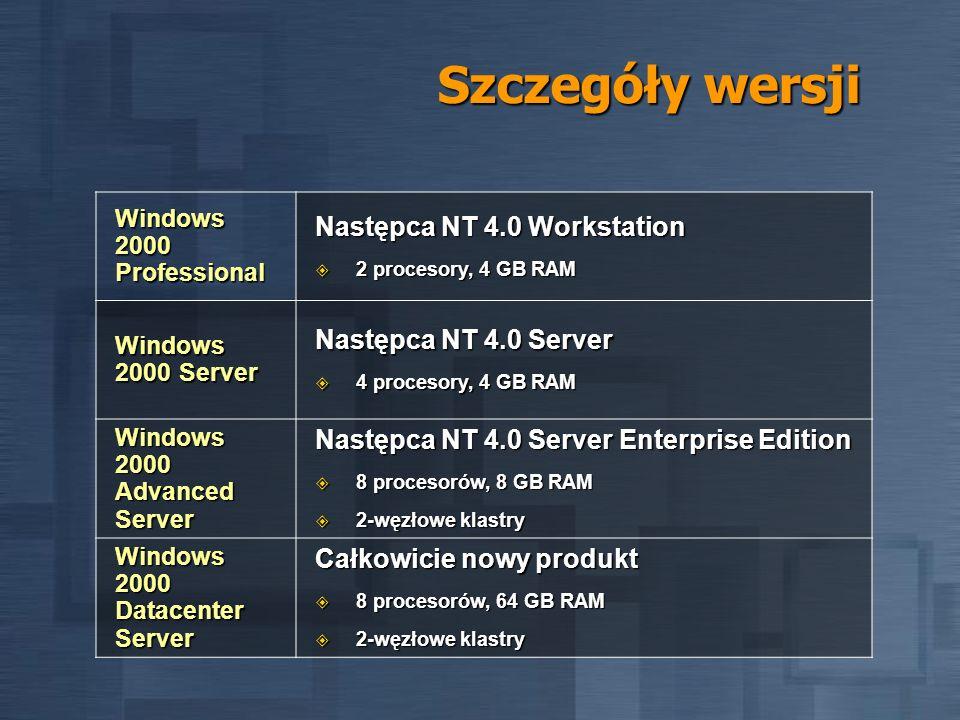 Szczegóły wersji Następca NT 4.0 Workstation Następca NT 4.0 Server