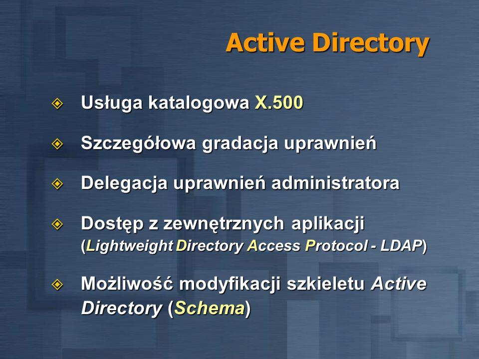 Active Directory Usługa katalogowa X.500