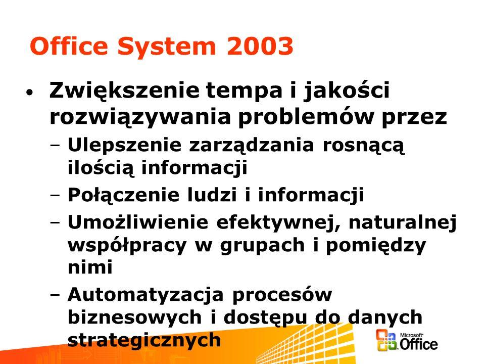March 11-13, 2003 Information Worker Partner Airlift. Office System 2003. Zwiększenie tempa i jakości rozwiązywania problemów przez.