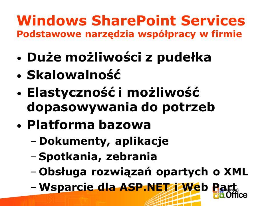 Windows SharePoint Services Podstawowe narzędzia współpracy w firmie