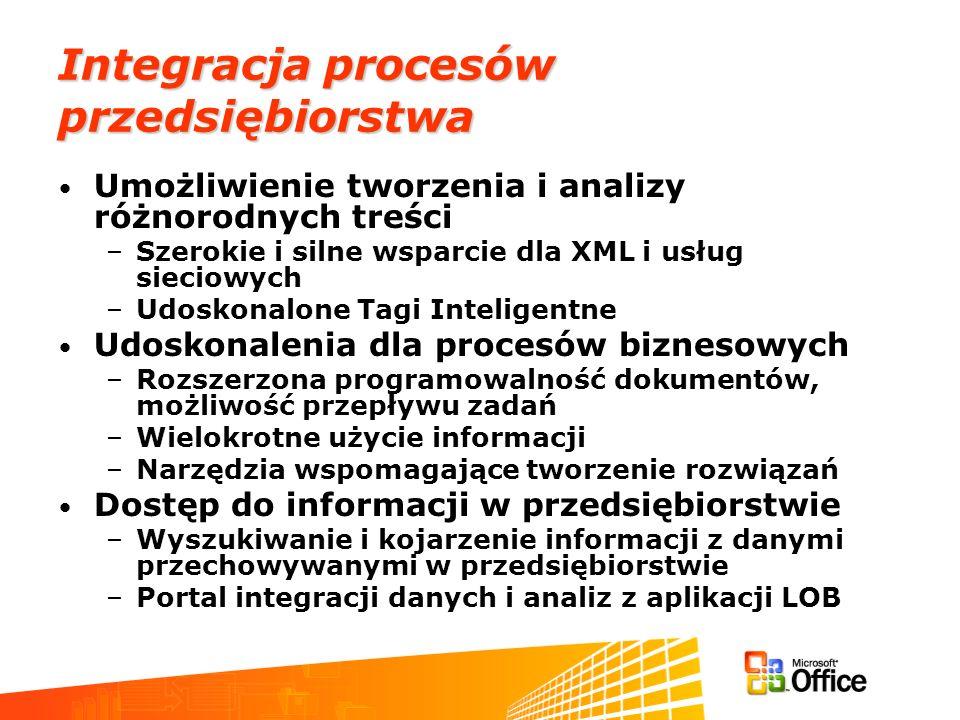 Integracja procesów przedsiębiorstwa