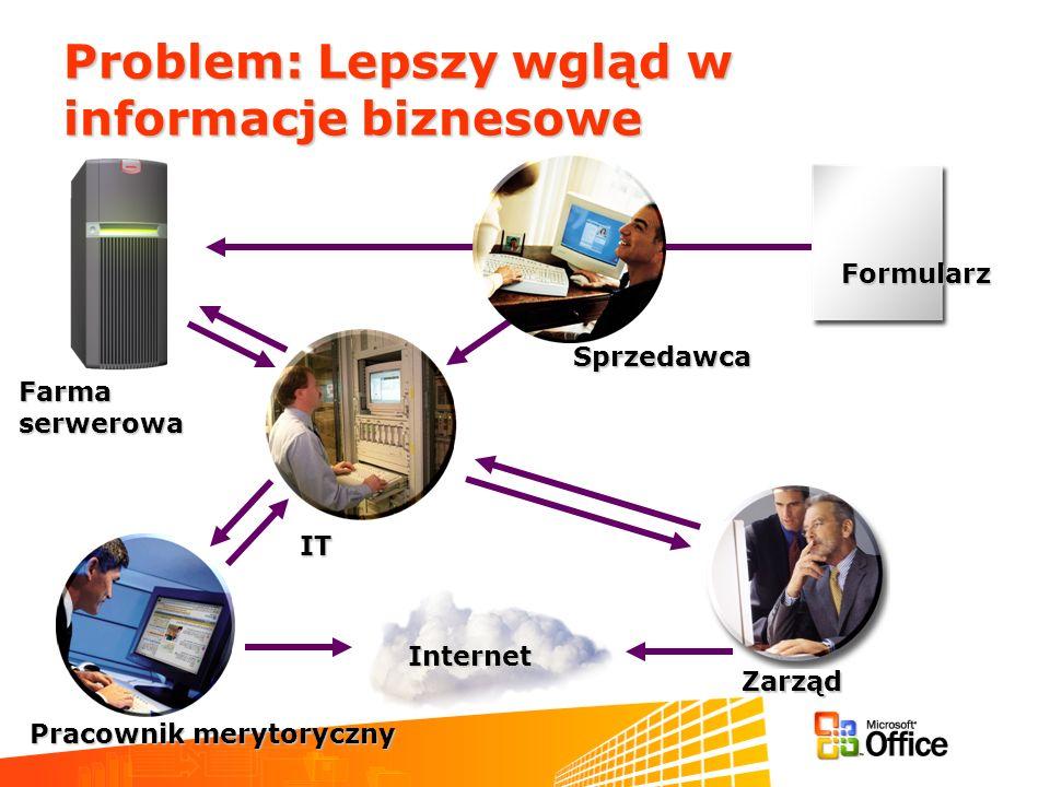 Problem: Lepszy wgląd w informacje biznesowe