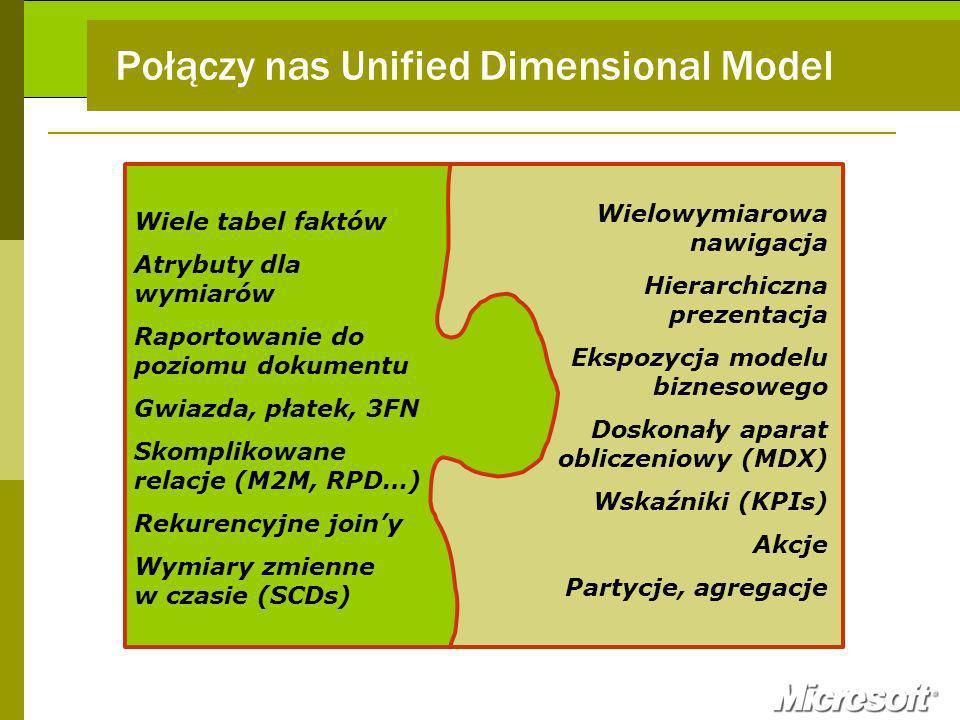 Połączy nas Unified Dimensional Model