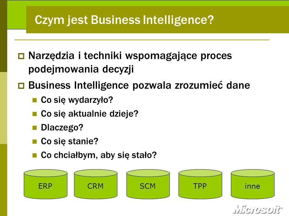 Czym jest Business Intelligence