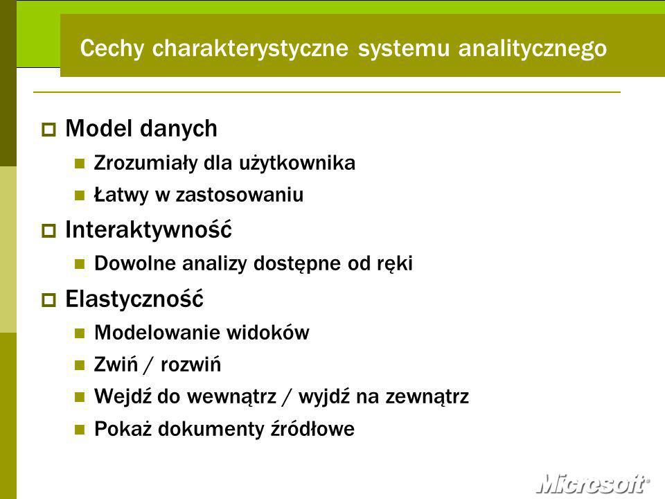 Cechy charakterystyczne systemu analitycznego