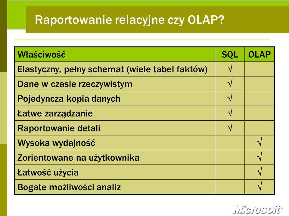 Raportowanie relacyjne czy OLAP