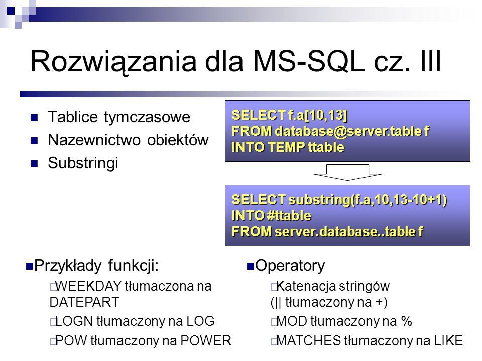 Rozwiązania dla MS-SQL cz. III