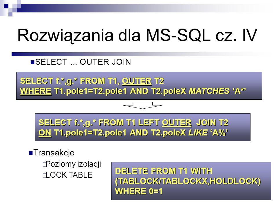 Rozwiązania dla MS-SQL cz. IV