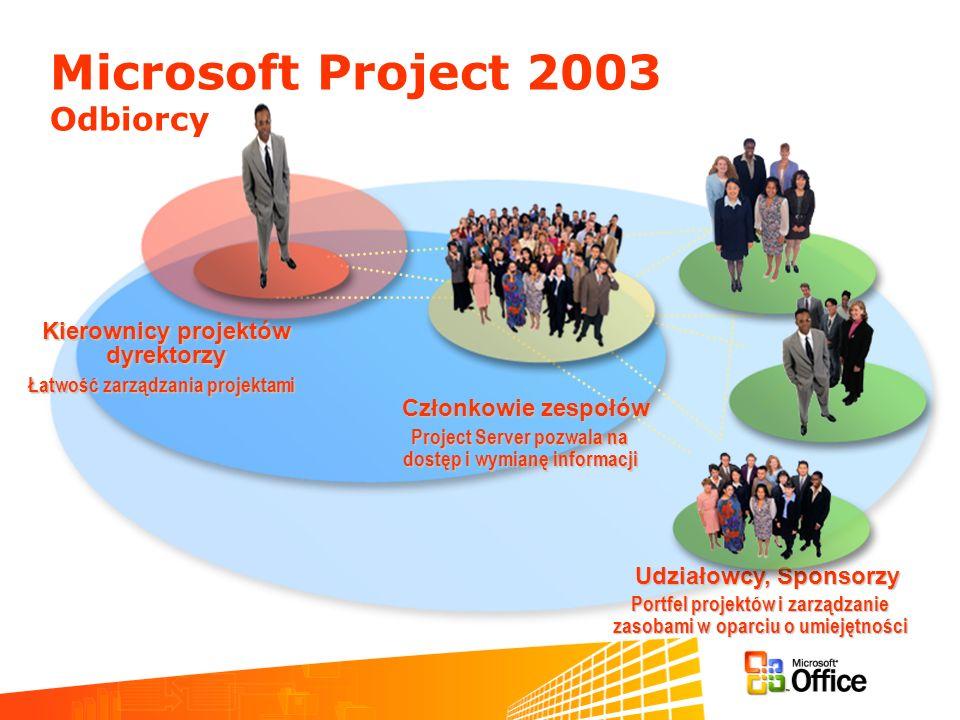 Microsoft Project 2003 Odbiorcy