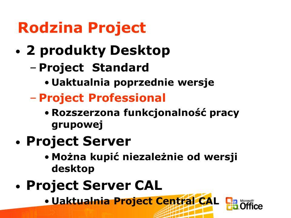 Rodzina Project 2 produkty Desktop Project Server Project Server CAL