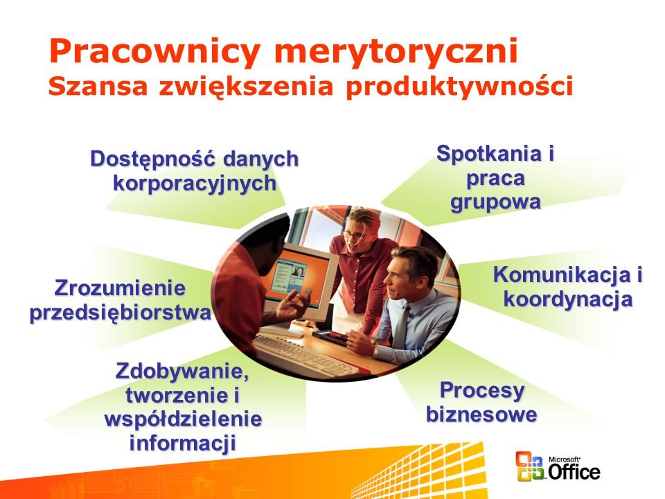 Pracownicy merytoryczni Szansa zwiększenia produktywności