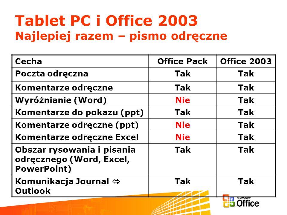 Tablet PC i Office 2003 Najlepiej razem – pismo odręczne