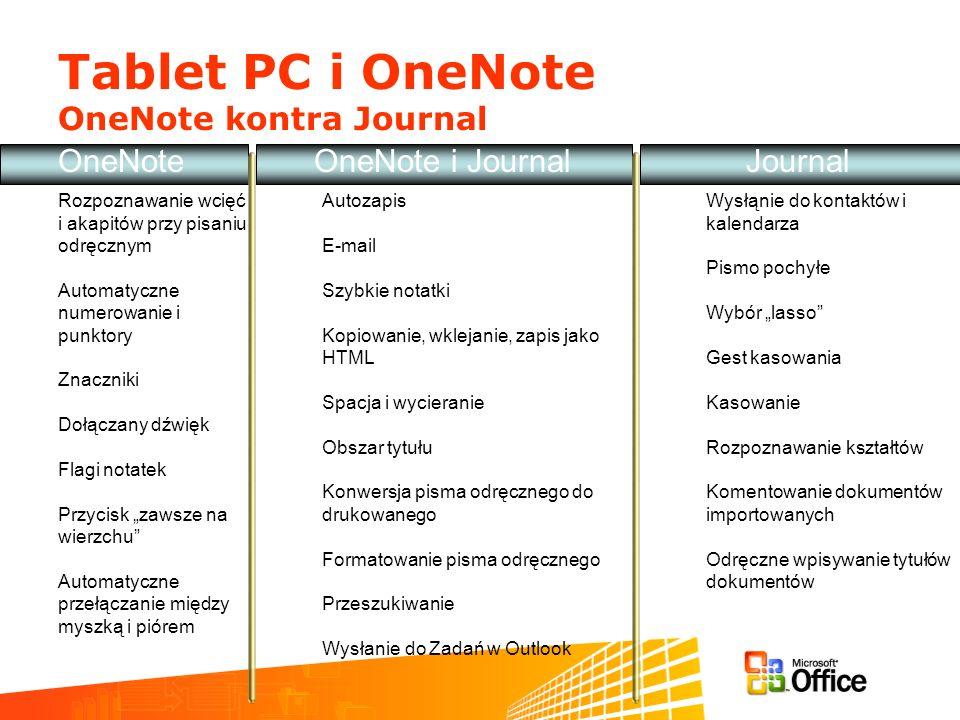 Tablet PC i OneNote OneNote kontra Journal