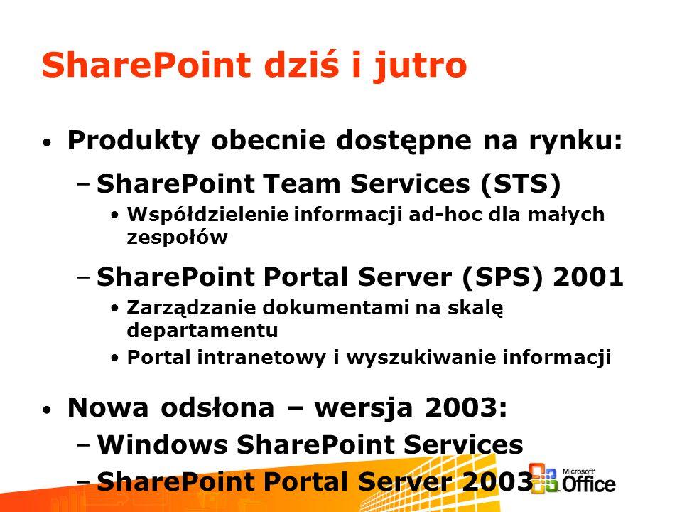 SharePoint dziś i jutro