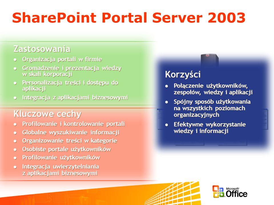 SharePoint Portal Server 2003