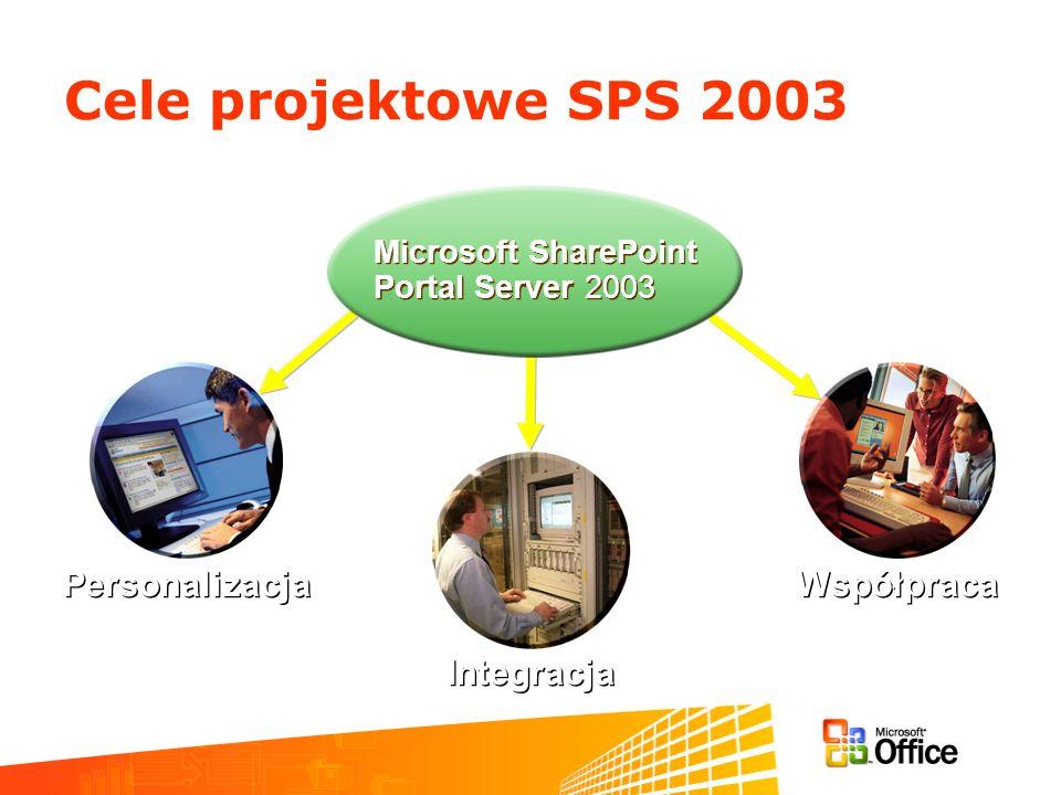 Cele projektowe SPS 2003 Personalizacja Współpraca Integracja