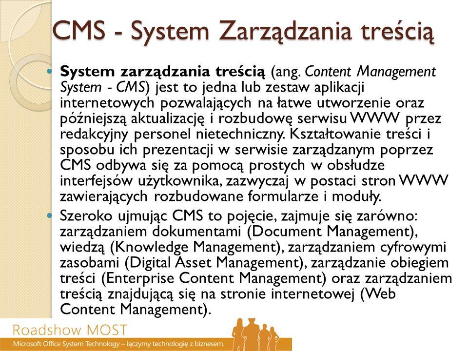 CMS - System Zarządzania treścią