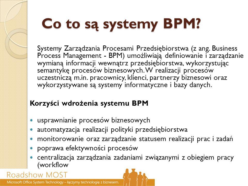Co to są systemy BPM