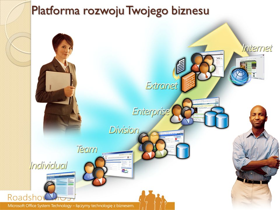 Platforma rozwoju Twojego biznesu