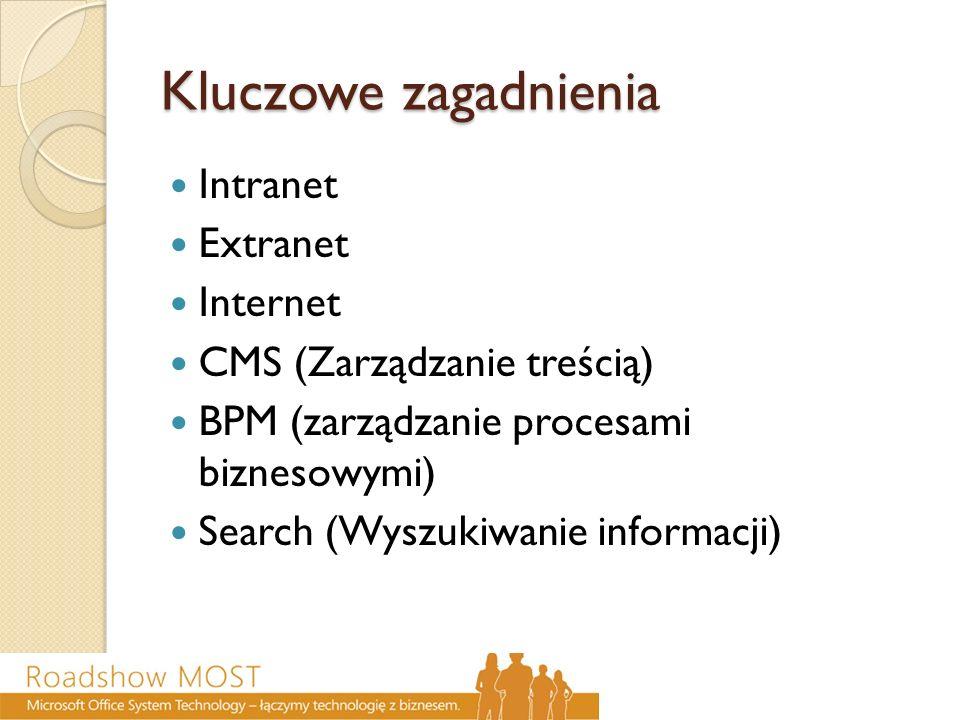 Kluczowe zagadnienia Intranet Extranet Internet