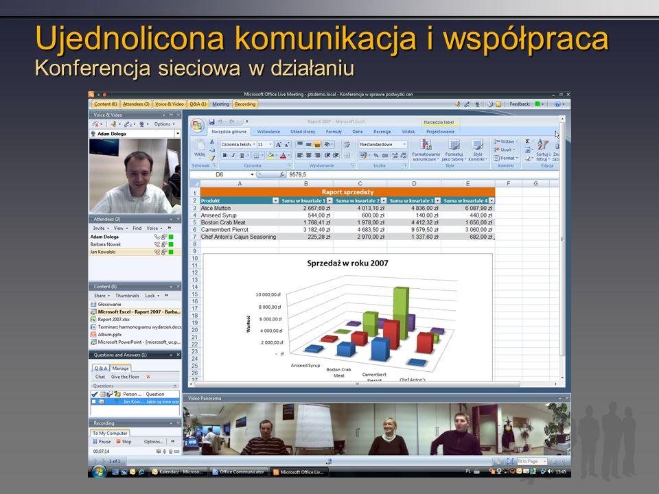 Ujednolicona komunikacja i współpraca Konferencja sieciowa w działaniu