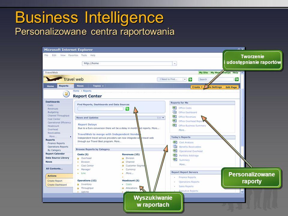 Business Intelligence Personalizowane centra raportowania