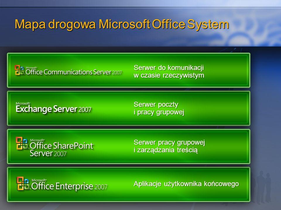 Mapa drogowa Microsoft Office System