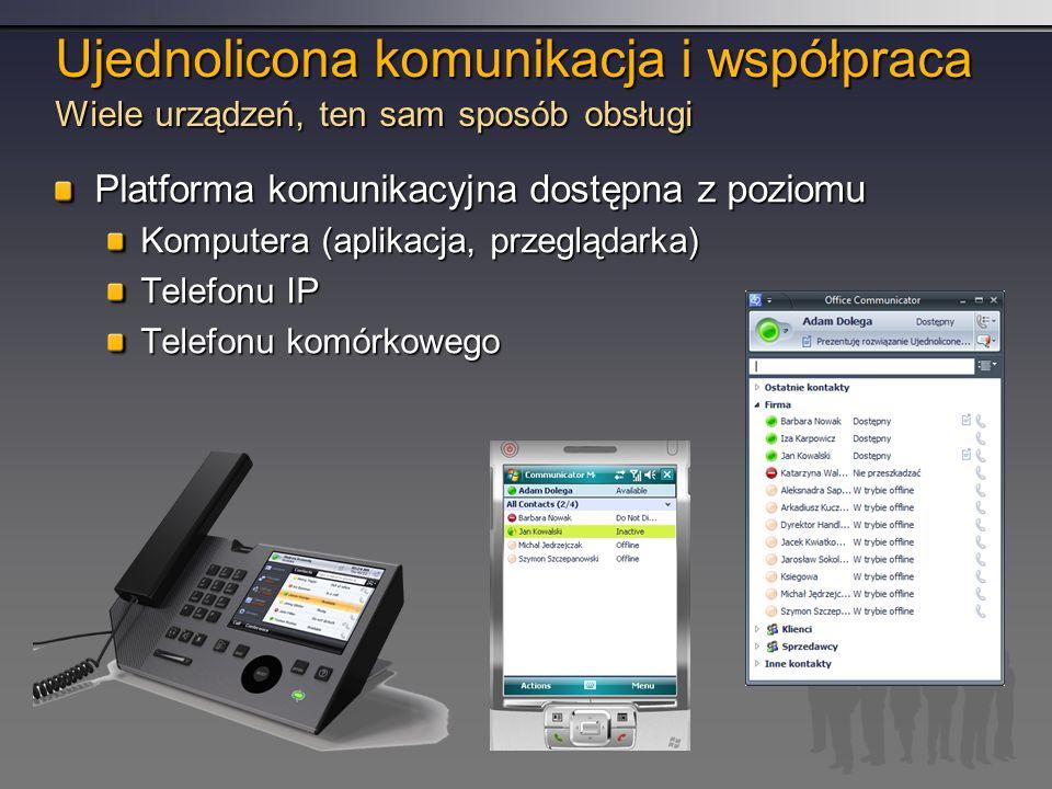 Ujednolicona komunikacja i współpraca Wiele urządzeń, ten sam sposób obsługi