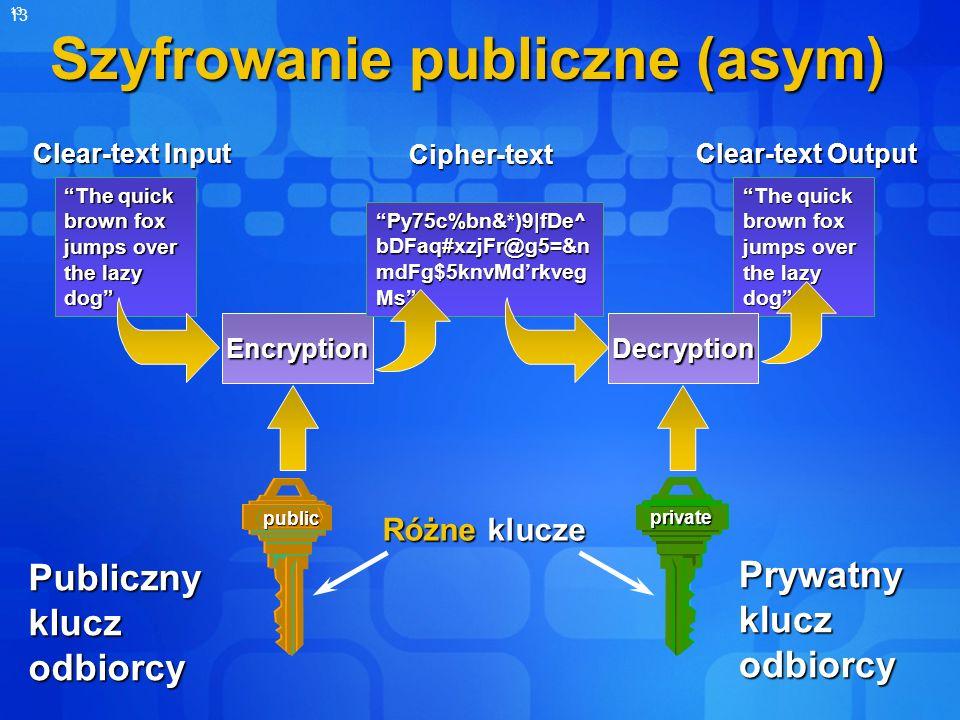 Szyfrowanie publiczne (asym)