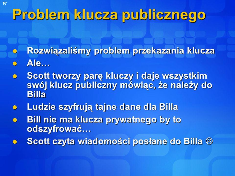 Problem klucza publicznego