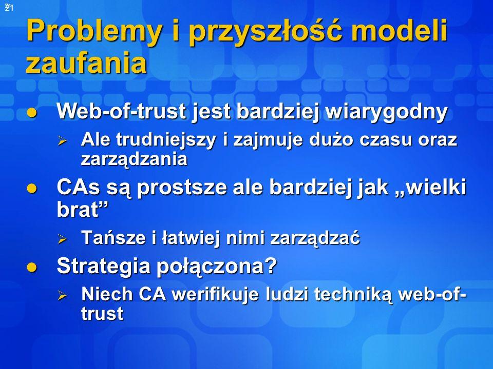 Problemy i przyszłość modeli zaufania