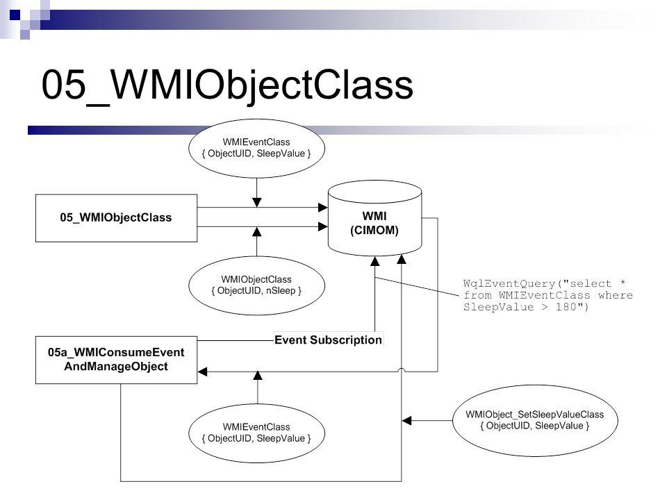 05_WMIObjectClass