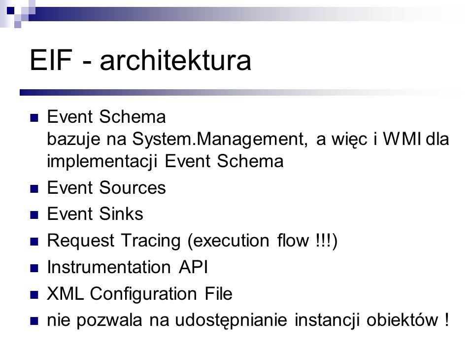 EIF - architektura Event Schema bazuje na System.Management, a więc i WMI dla implementacji Event Schema.