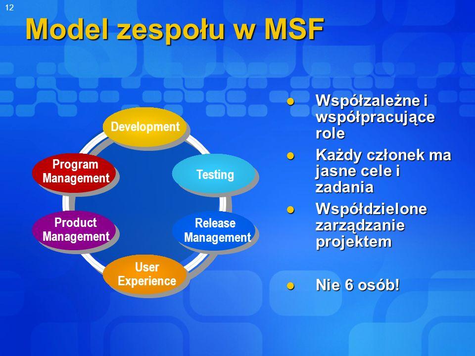 Model zespołu w MSF Współzależne i współpracujące role